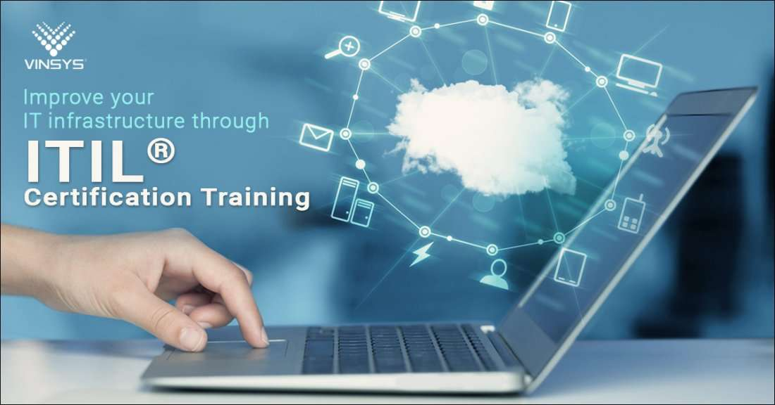 Itil Foundation Certification Training In Pune Itil Certification