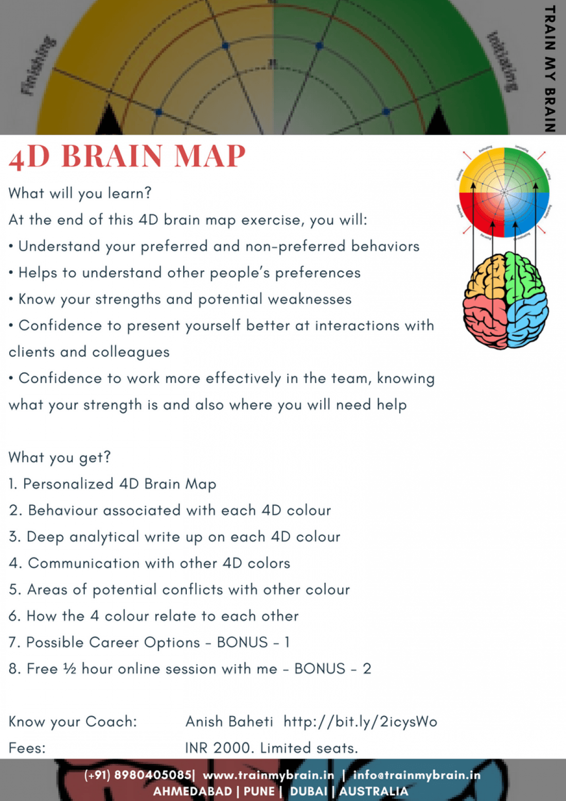 Get your 4D Brain Map