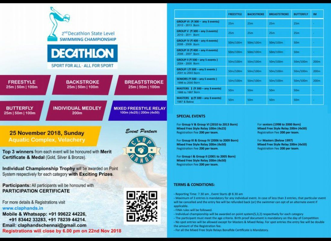 2nd Decathlon State Level Swimming Competition