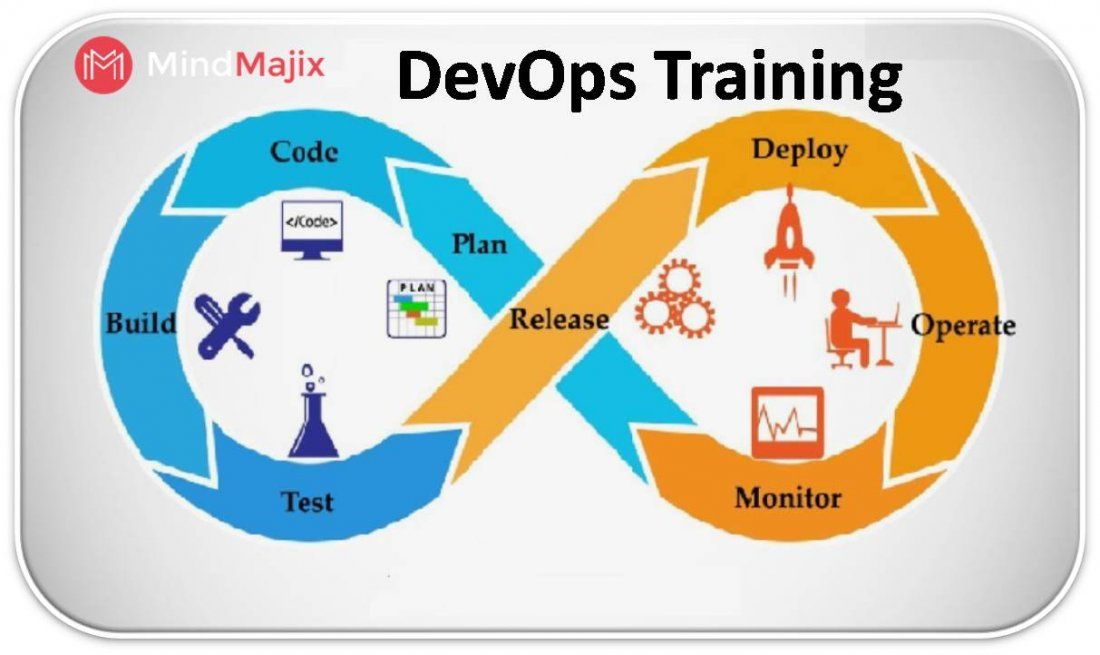 Enhance Your Skills With DevOps Certification Course