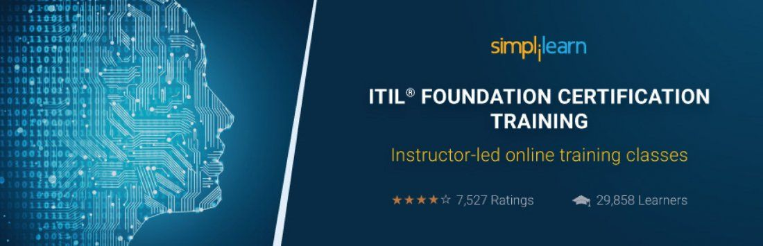 ITIL Foundation Certification Training in Ahmedabad India