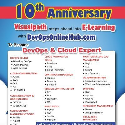 177 training events in Hyderabad, Today and Upcoming training events
