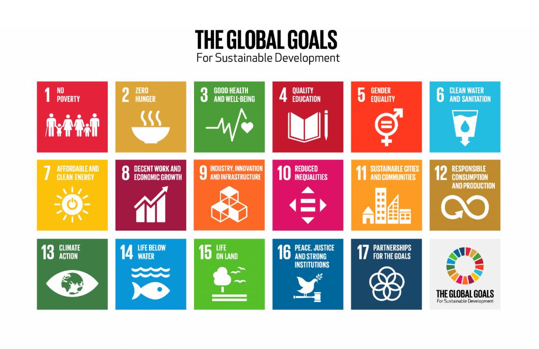 Lets discuss SDGs