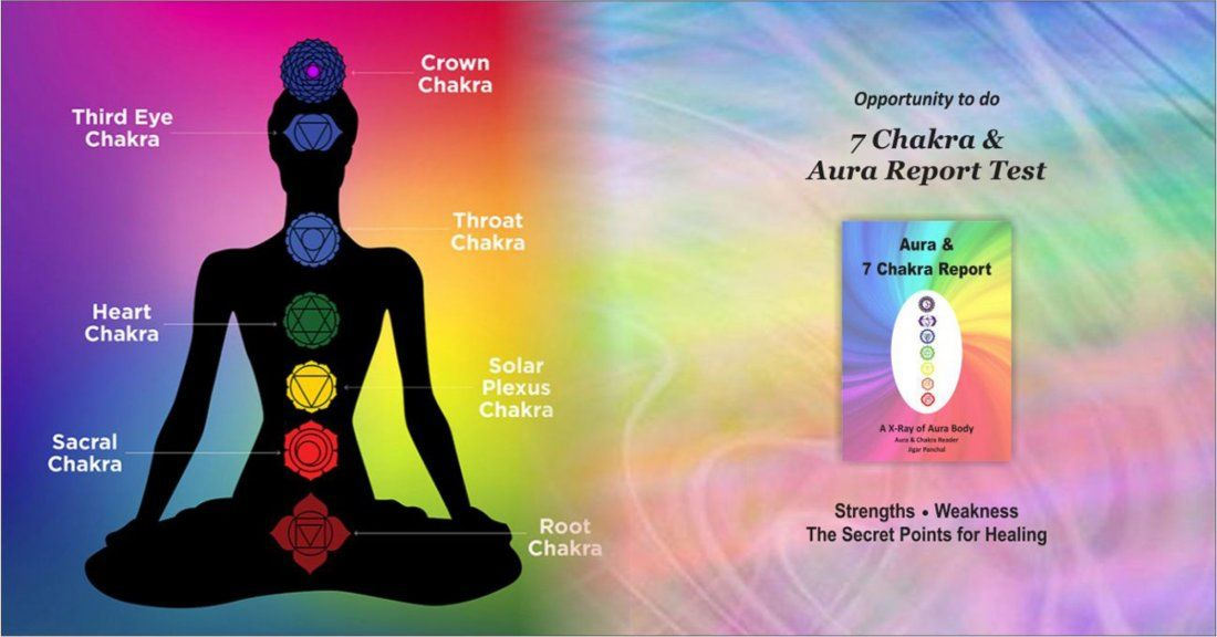 Opportunity to do 7 Chakra & Aura Test at 54, Uminyanagar