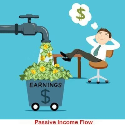 Proven Ways On How To Earn 100 Per Day