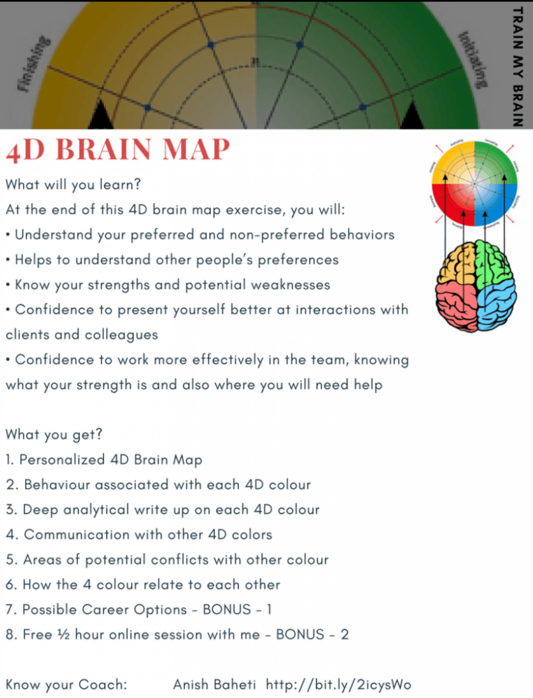 Brain Map for Students and Professionals