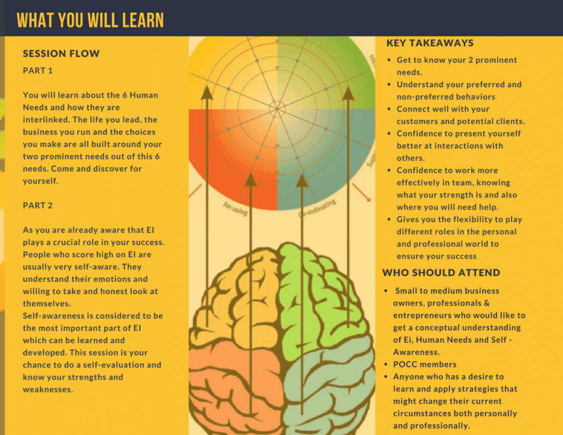 Emotional Intelligence for All