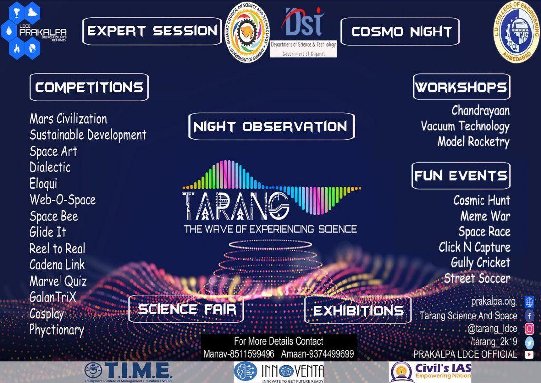 Tarang 2k19 - The wave of Experiencing Science