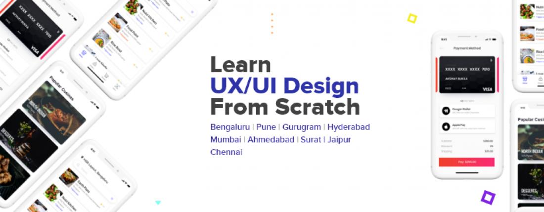 Demo Class On UXUI Design - Bangalore