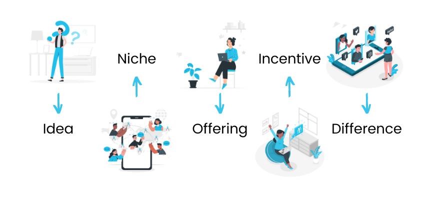 event-promotion-ideas